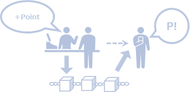 ブロックチェーンを用いたポイント発行システム